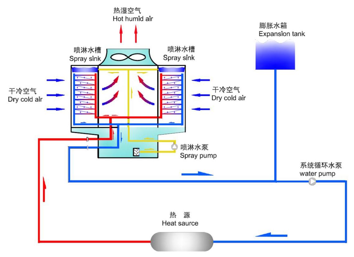 电路 电路图 电子 设计 素材 原理图 1137_827